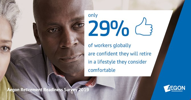 Only 29 percent of workers are extremely or very confident that they will be able to retire in a lifestyle they consider comfortable