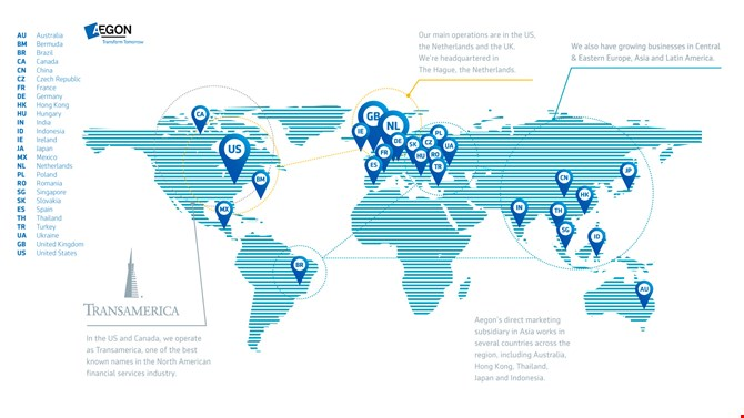Aegon's global markets
