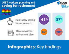 LGBT Retirement Infographic