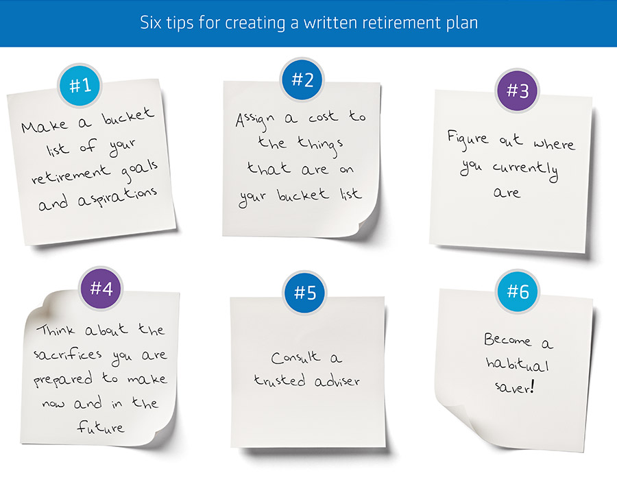 Tips for creating a retirement plan