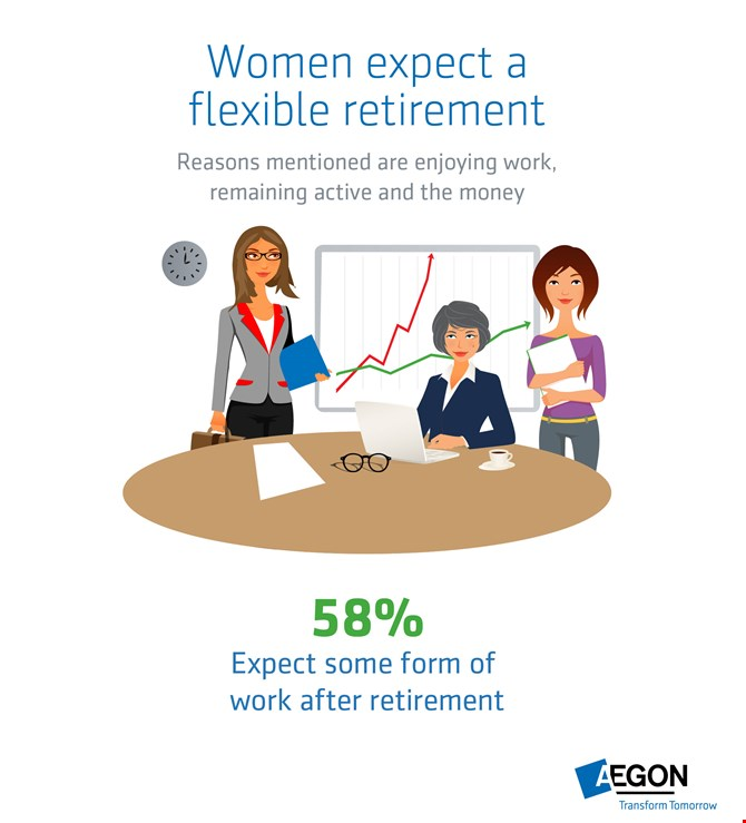 Infographic: Women expect a flexible retirement