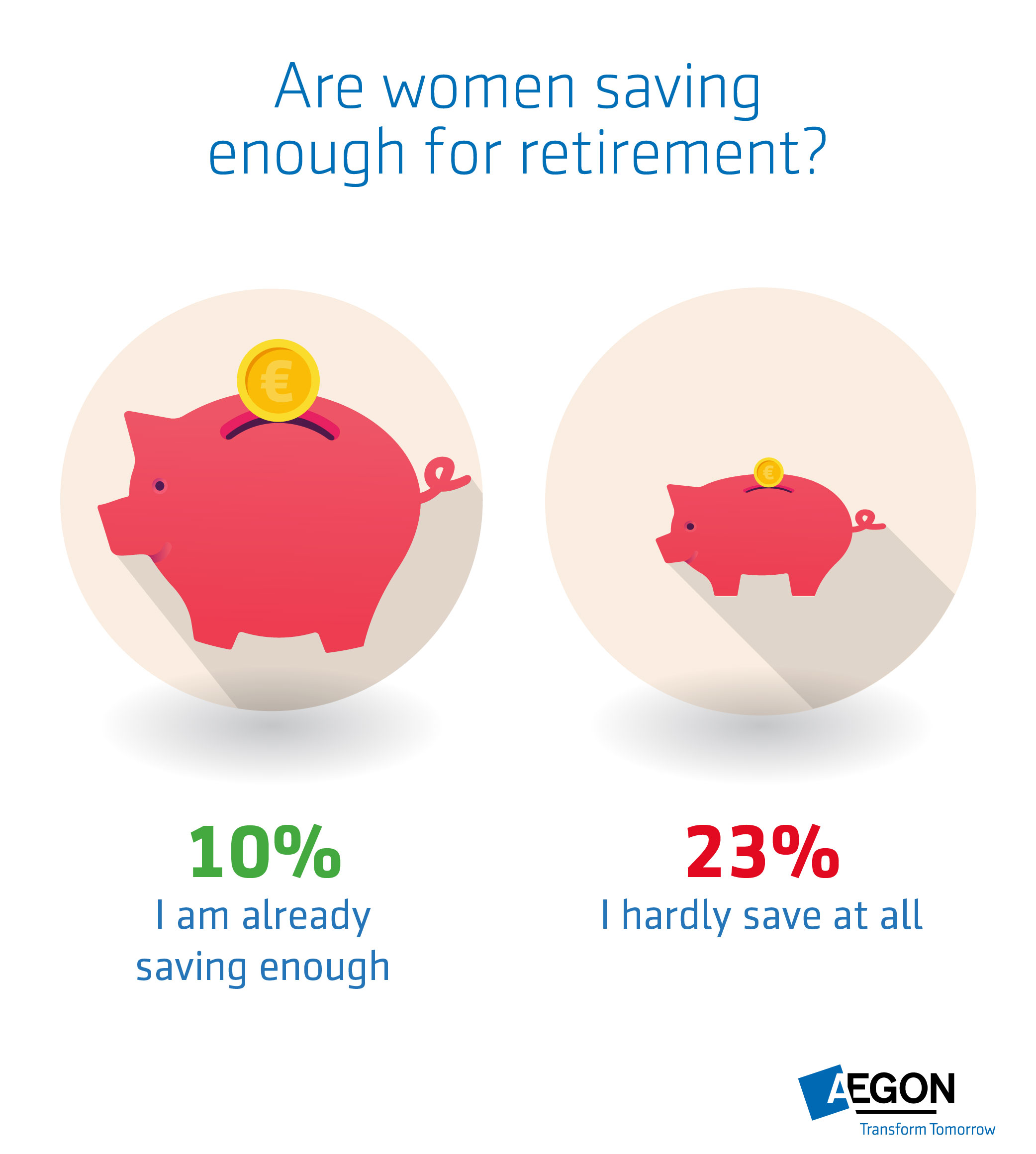Infographic: Women not saving enough for retirement