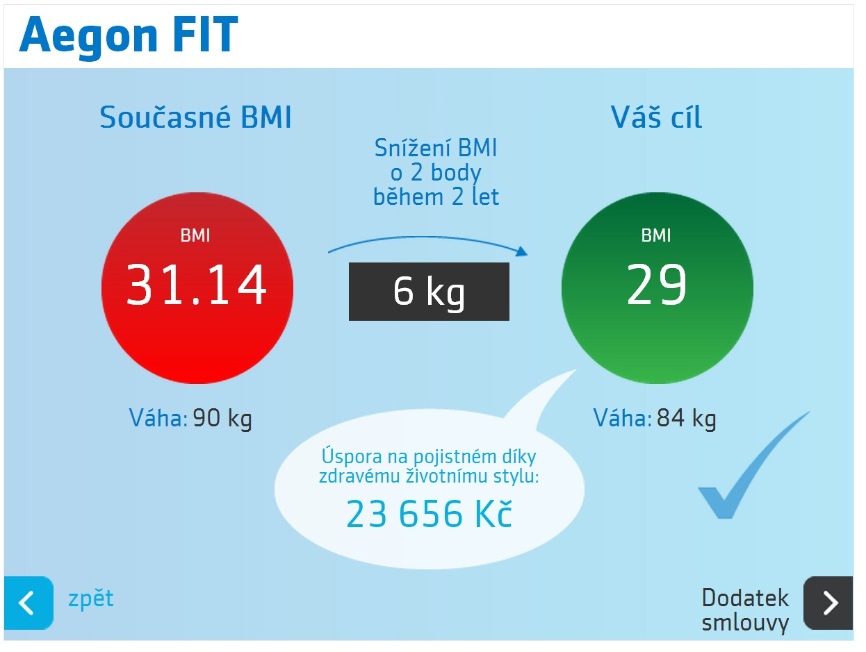 Aegon Fit Weight Reduction Calculator