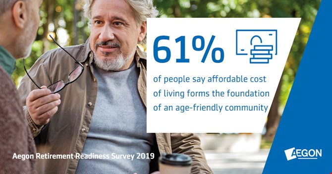 Sixty-one percent say an affordable cost of living forms the foundation of an age-friendly community.